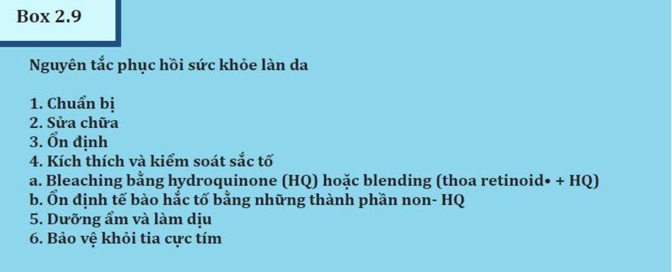 Box 2.9:Các ảnh hưởng của tretinoin