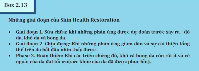 Box 2.13: Những giai đoạn của Skin Health Restoration