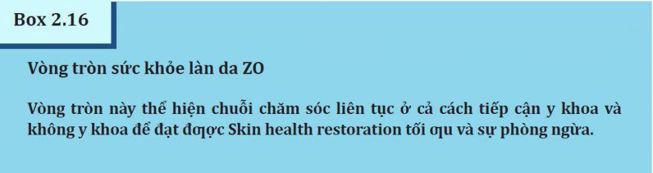 Box 2.16:Vòng tròn sức khỏe làn da ZO