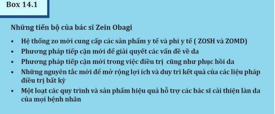 Box 14.1: Những tiến bộ của bác sĩ Zein Obagi