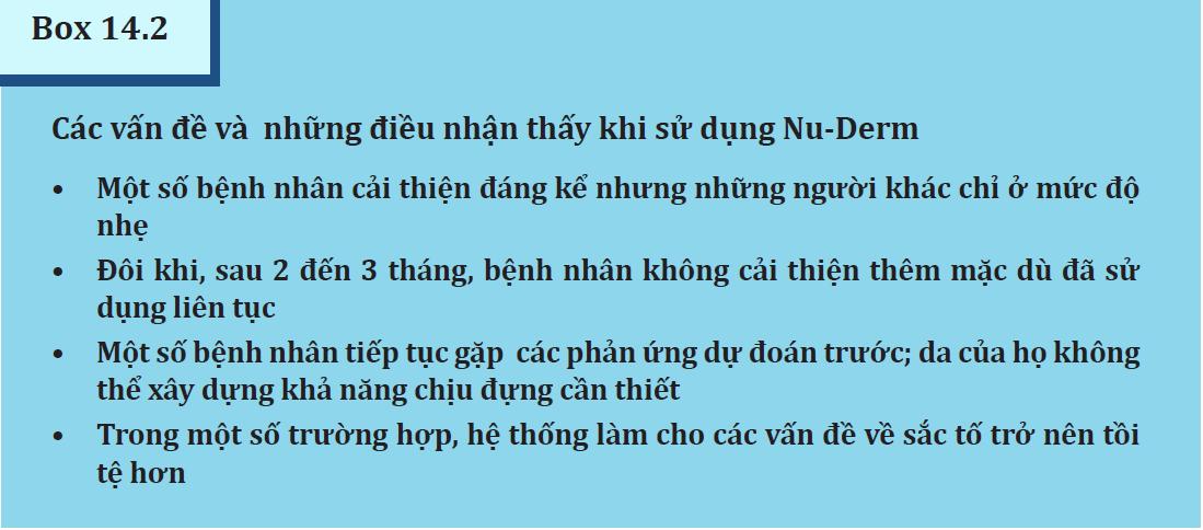 Box 14.2: Các vấn đề và những điều nhận thấy khi sử dụng Nu-Derm