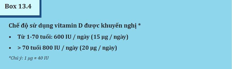 Box 13.4: Chế độ vitamin D được khuyến nghị
