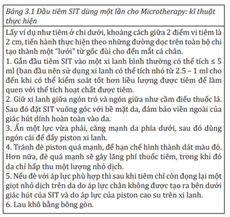 Bảng 3.1 Đầu tiêm SIT dùng một lần cho Microtherapy: kĩ thuật thực hiện