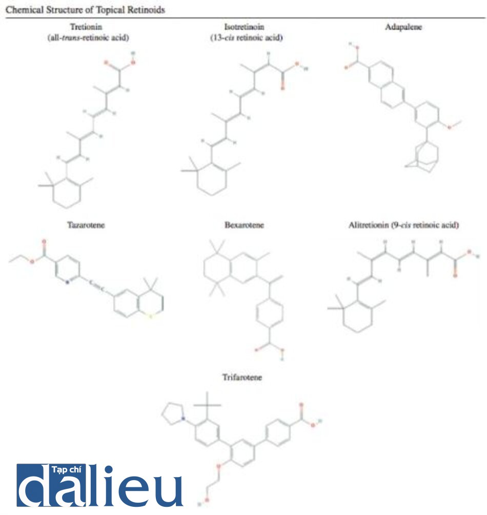 TABLE 3.1 Chemical Structure of Topical Retinoids