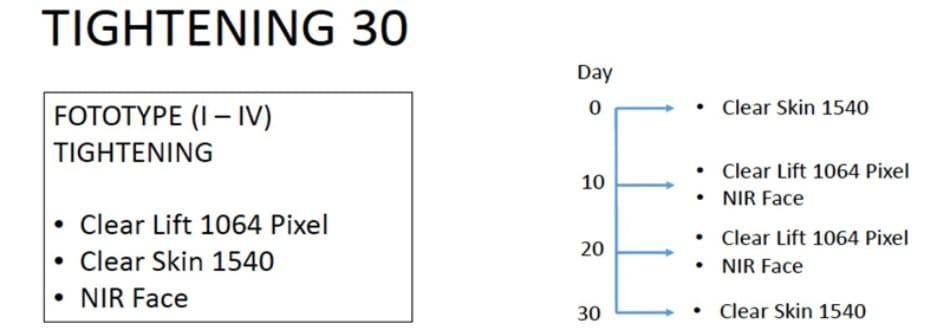 Phác đồ kết hợp điều trị Tông da với 60 ngày(TONE 60).