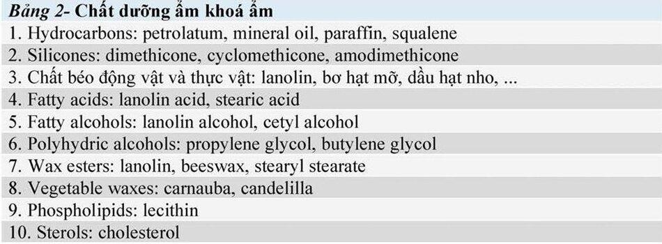 Bảng 2: Chất dưỡng ẩm khóa ẩm